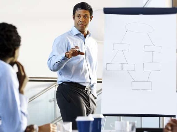 man explaining a strategy to a small group